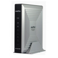 VoIP-GSM шлюз AddPac AP-GS1002C, 2 GSM канала, SIP&H.323, CallBack, SMS, 2FXO порта